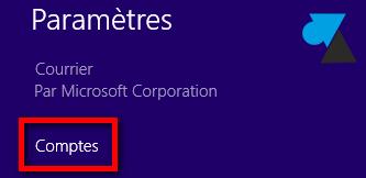 logiciel Courrier Windows 8 configuration tutoriel