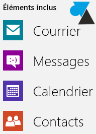 courrier messages calendrier contacts