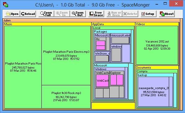 SpaceMonger profil utilisateur