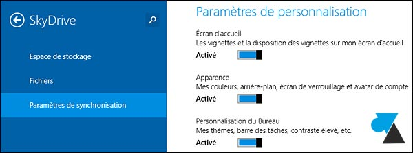 Windows 8.1 parametres SkyDrive synchronisation