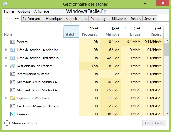 Gestionnaire taches Windows 8