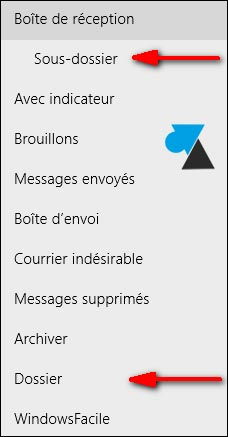 liste sous dossiers Courrier Windows8