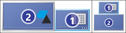 dual screen configuration ecran position