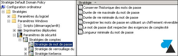 tutoriel strategie securite mot de passe Windows Server 2008 R2