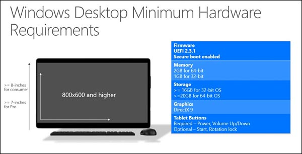 prerequis materiel hardware Windows 10