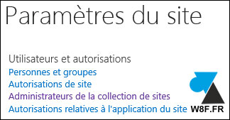 sharepoint droits utilisateurs users groups