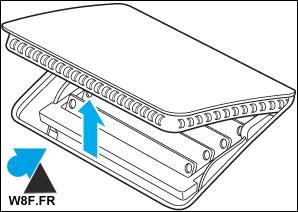 tutoreil changer ajouter RAM memoire vive Apple iMac 27 pouces