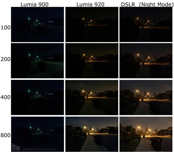test appareil photo capteur PureView Nokia Lumia 920 Canon 1DX mode nuit