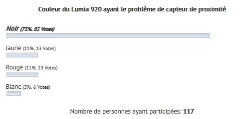 sondage couleur Lumia