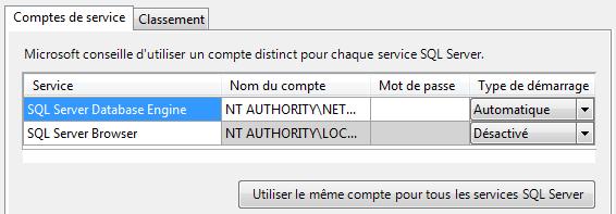 SQL Server 2008 R2 compte utilisateur