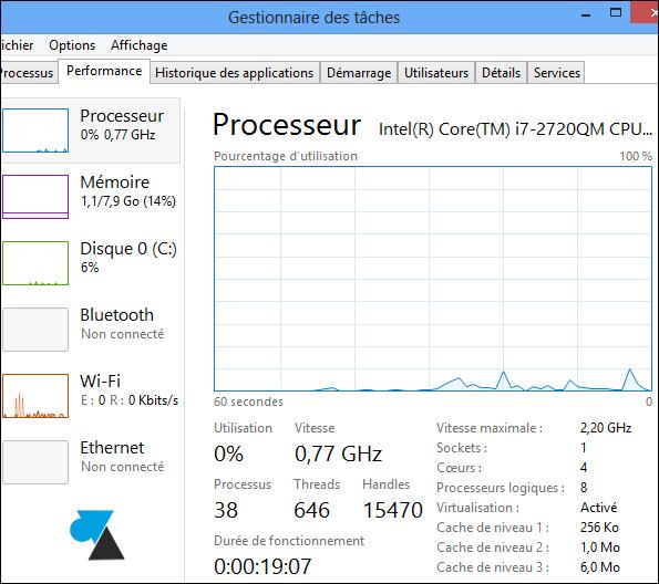 Gestionnaire des taches Windows 8 affichage 1 CPU