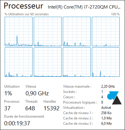 Gestionnaire des taches Windows 8 i7 quadcore 8CPU