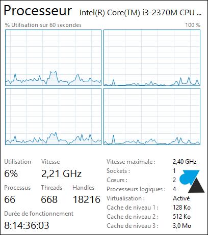 Gestionnaire des taches Windows 8 i3 dualcore 4CPU