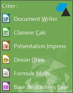 tutoriel LibreOffice suite bureautique gratuite