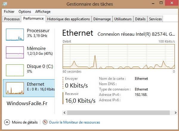 gestionnnaire taches performance ethernet
