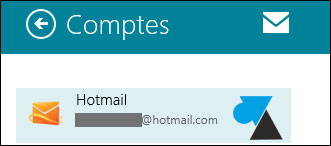 courrier compte mail Windows8