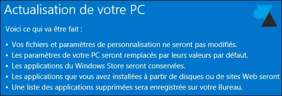 actualisation windows 8