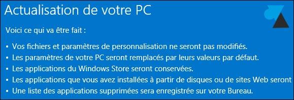 actualisation windows 8