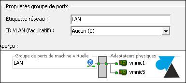 tutoriel VMware vSphere ESXi configurer reseau LAN WAN DMZ SAN NIC