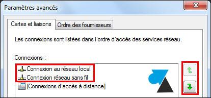 tutoriel Windows 7 connexion carte réseau Ethernet sans fil Wifi