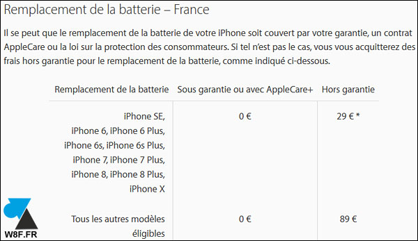 tarif remplacement batterie iphone