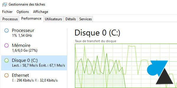 Windows Server 2016 : ajouter le disque dur au Gestionnaire des tâches