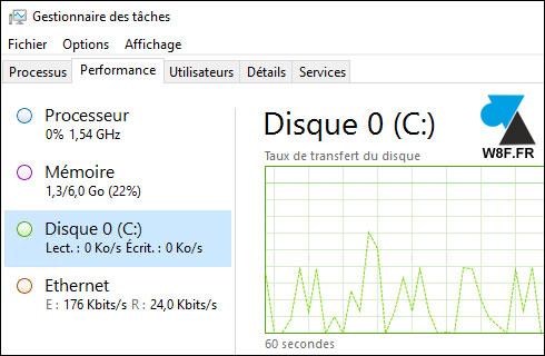 Gestionnaire des taches disque dur Windows Server 2016