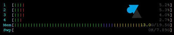 htop ram ubuntu linux debian