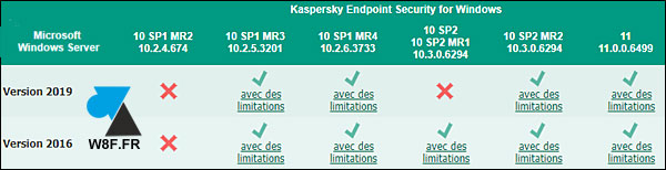 Kaspersky Endpoint Security KAV KES antivirus