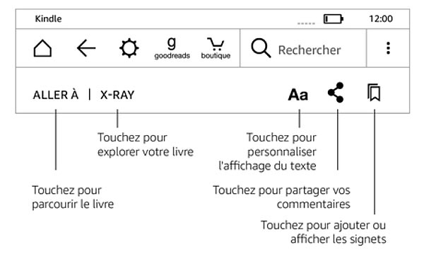 tutoriel mode emploi guide notice Amazon Kindle liseuse tablette