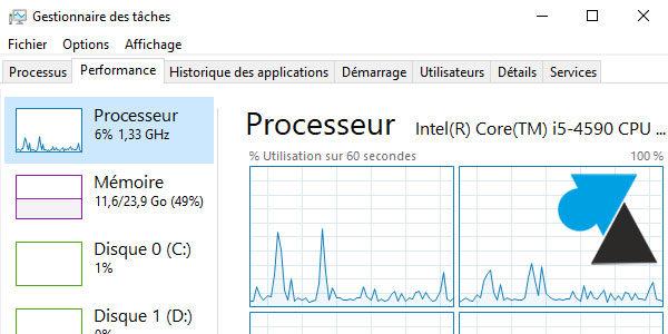 Voir les performances d'un ordinateur Windows 10 avec le Gestionnaire des tâches