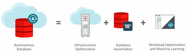 Oracle Database 18c news