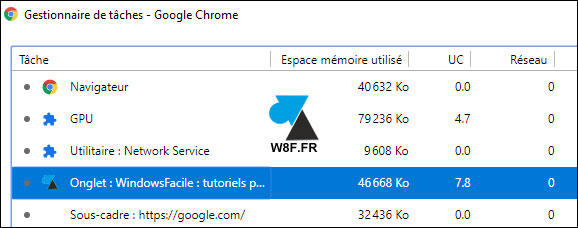 tutoriel onglet RAM Google Chrome Gestionnaire des taches taskmgr