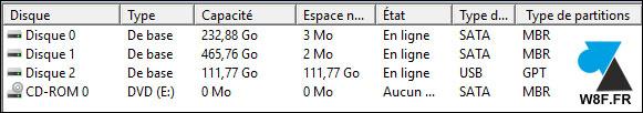 gestion des disques vue disque gpt mbr