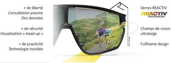 Julbo evad-1 evad1 lunettes connectées sport