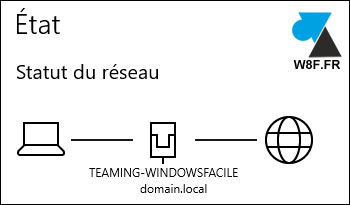 tutoriel NIC teaming configuration WS2019