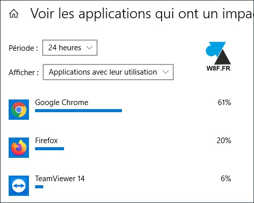 tutoriel Windows 10 Batterie consommation énergie