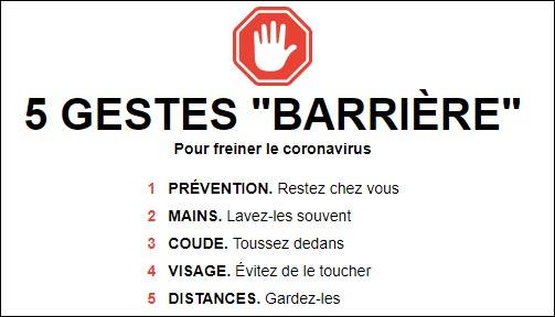 5 gestes barrière coronavirus covid-19
