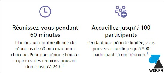 tutoriel Microsoft Teams gratuit