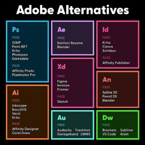 Adobe Creative Cloud alternatives open source