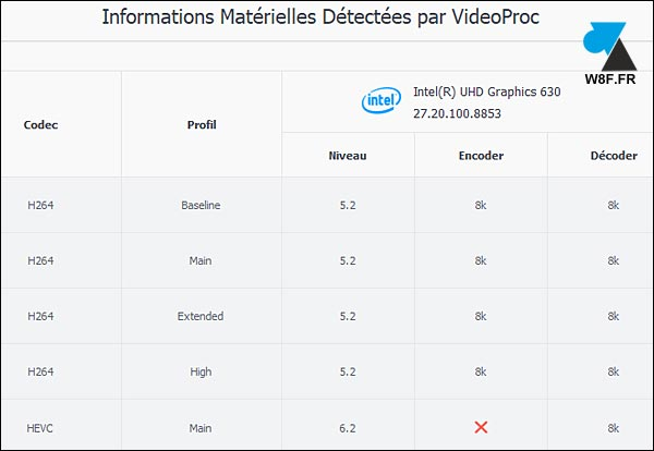 videoproc gpu carte graphique intel nvidia amd
