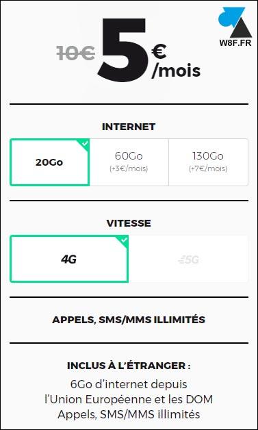 forfait mobile 4G 5G RED SFR 20Go 5 euros