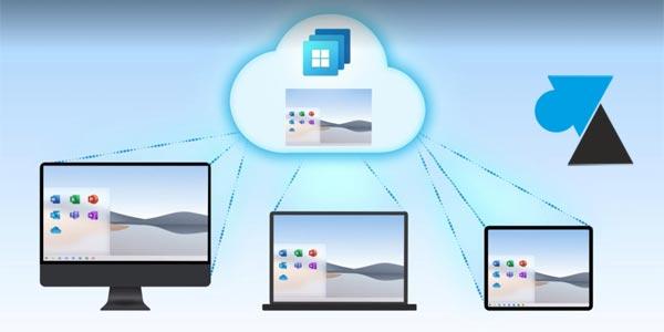 Windows 365, le PC dans le cloud